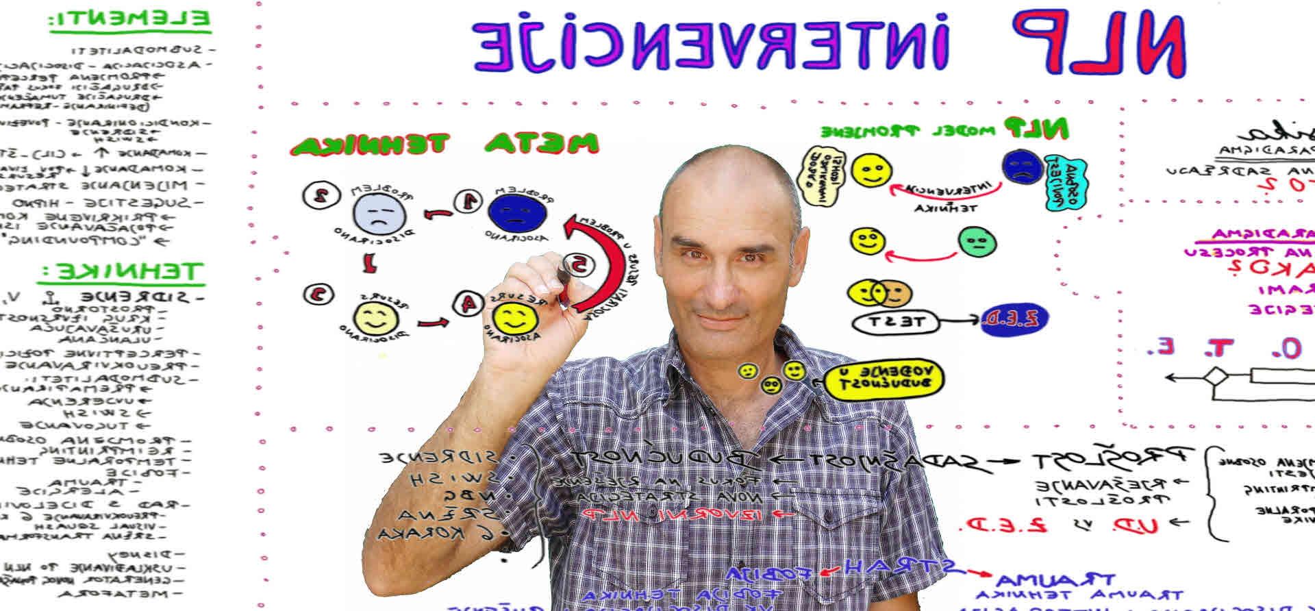 Ivan Petric Coaching trening